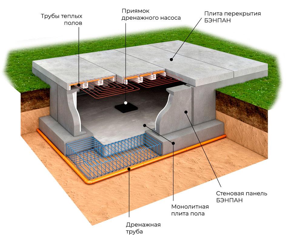 Цокольный этаж с монолитной плитой